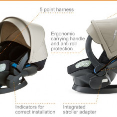 Vand capotina crem pentru scaun auto Stokke Izi Sleep - Scaun auto bebelusi grupa 0+ (0-13 kg) BeSafe, 0-6 luni, Opus directiei de mers