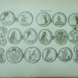 Colectii - Gravura circa 1820 monede Ungaria Imparateasa Maria Tereza Imparatul Francisc I