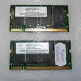 5246. Kitt memorie SODIMM DDR 33Mhz 2*256mb NANYA Acer aspire 3503LMI-
