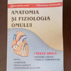ANATOMIA SI FIZIOLOGIA OMULUI TESTE GRILA -NEGUT, PARASCHIVOIU