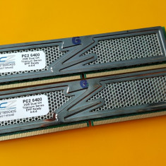 Kit 4GB DDR2 Desktop, 2x2GB OCZ Titanium Series Radiator, 800Mhz, CL4(G) - Memorie RAM Ocz, Dual channel