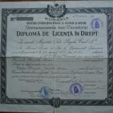Universitatea din Cernauti, Diploma de licenta in drept, 1934 - Diploma/Certificat