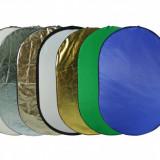 Blenda ovala 7in1 gold silver difuzie alb sunfire albastru verde 150x200cm