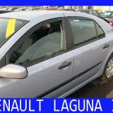 Paravanturi RENAULT LAGUNA II 4/5usi 03.2001→2007